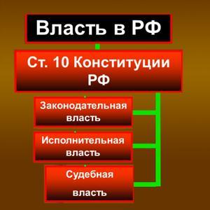 Органы власти Комсомольска