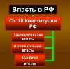 Органы власти в Комсомольске