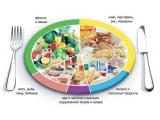 Шеддок - иконка «питание» в Комсомольске